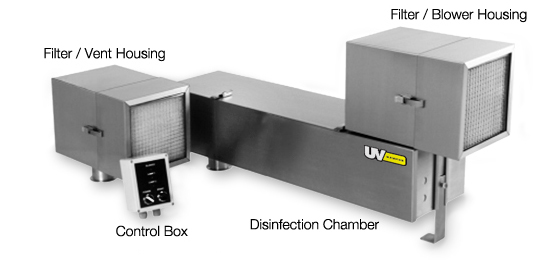 Storage Tank Air Purification System